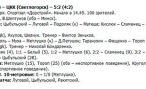 Могилёвская команда «Форте» одержала победу в очередном туре чемпионата Беларуси по мини-футболу